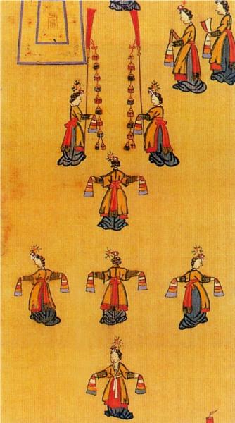 Традиционный корейский придворный танец – Jeongjae
